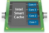 Intel Smart Cache